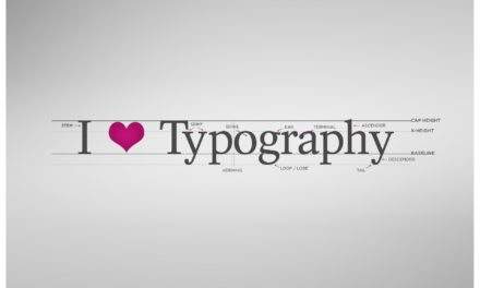 Typography: The Importance of Typeface (Font) in Marketing